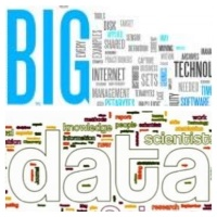 Big Data Word Clouds